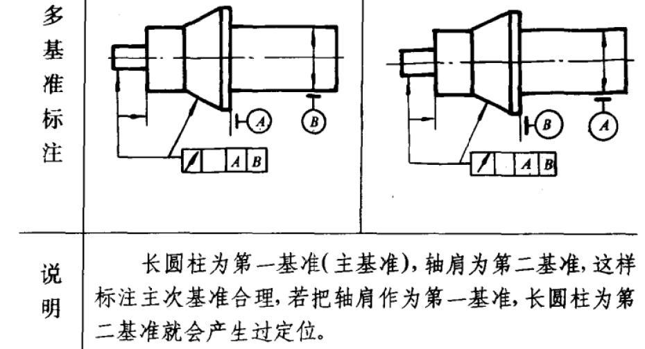 版块制造与交流、坐骑设计公差这几个形位电气6.2图纸魔兽世界机械宝石图片