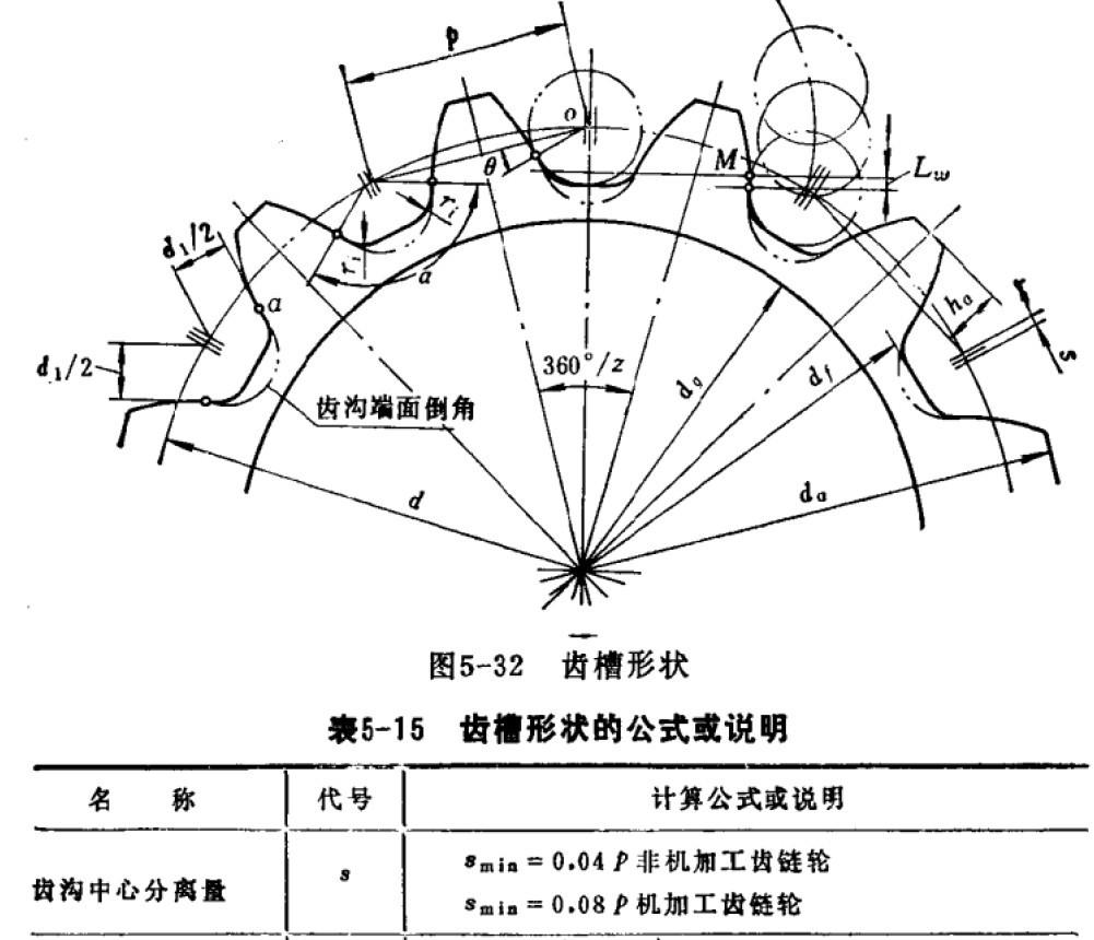 机械交流与制造、电气求助版块设计:长节绘制如何破浪ps图片