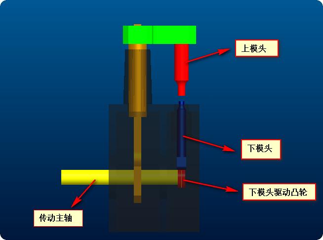 CAD软件技术学习交流区曲线轮廓凸轮设计关把cad线的导入3d图片