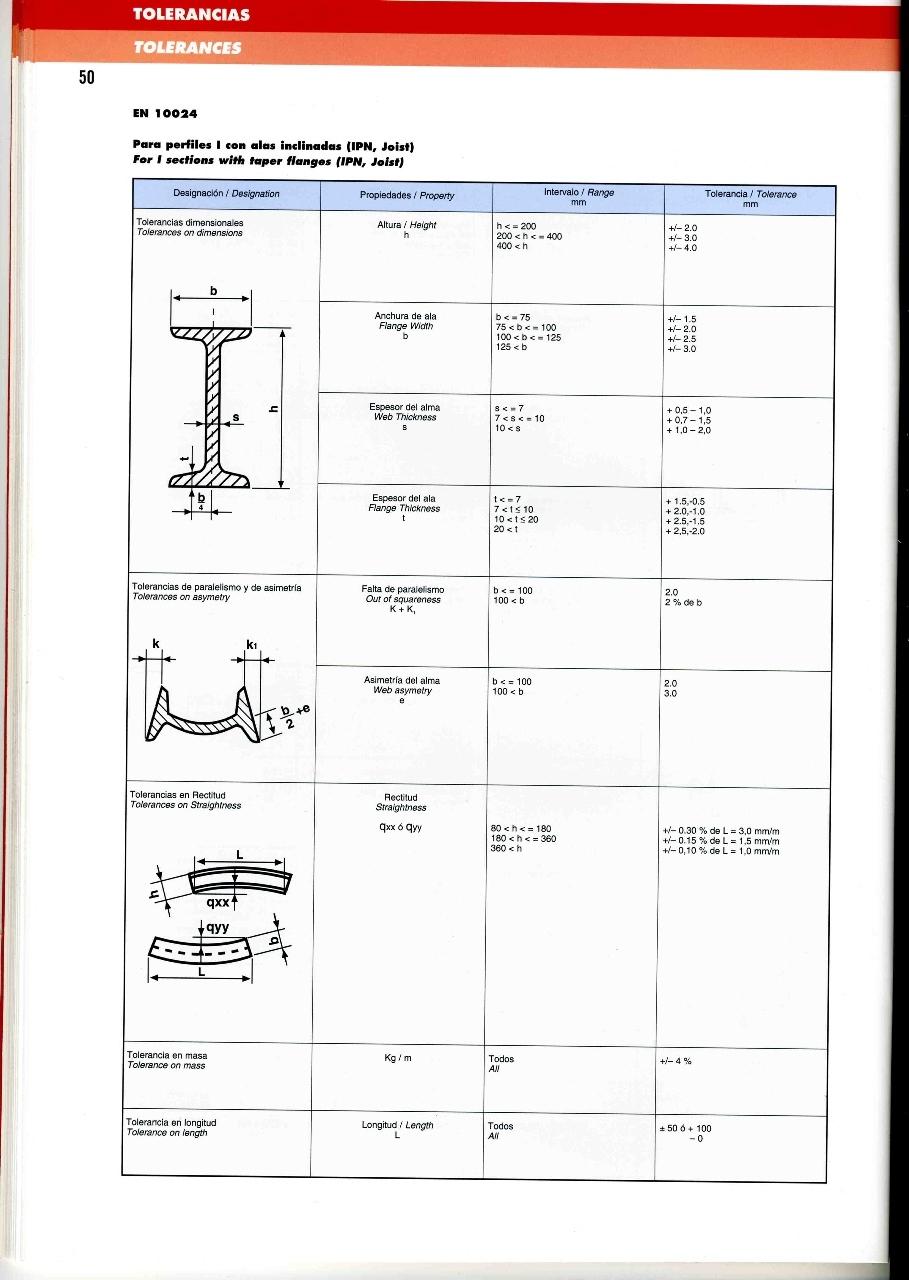 图纸交流与制造、电气设计版块欧标工字钢IP篮球场详细机械尺寸图片