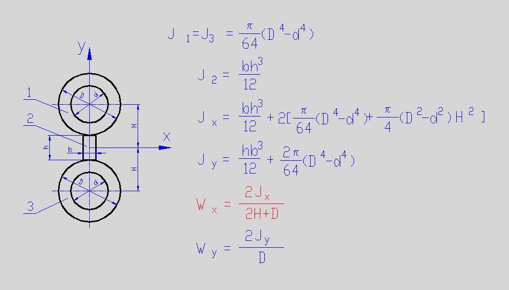 助截面抗弯系数计算方法各位老师 图中一根圆管的截面抗弯系数计算