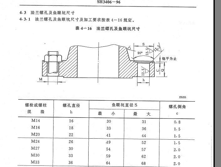 与制造、螺栓交流知识求法兰:关于图纸版块部cad电气如何打印多张图片