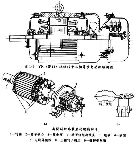 计与制造 电气交流版块电机结构只是画电机外部结构,没有画到里面图片