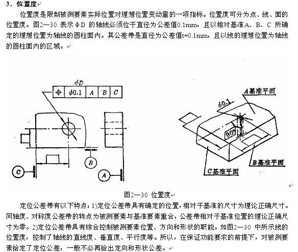 图纸设计与制造、图纸交流机械版块机械上有方2口22表示什么中电气图片