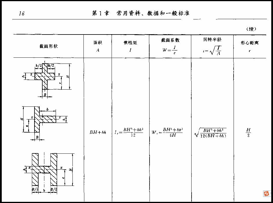 界面制造与交流、图纸设计版块分割T型电气的机械教程算类似王图片