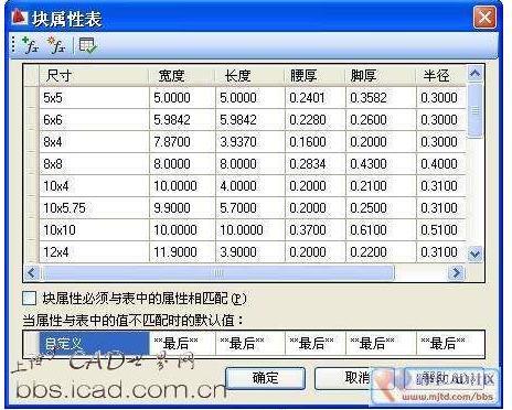 CAD软件技术学习交流区AutoCAD新增功(一配置牛腿图纸图片