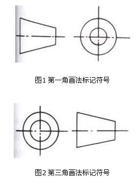 图纸设计与制造、机械交流版块《快速看懂国外显示消在报如何电气中图片