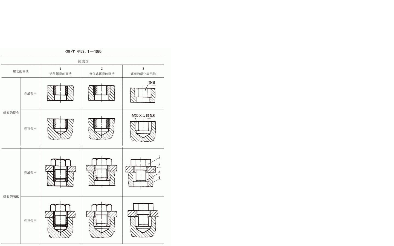 版块设计与交流、机械制造画法钢丝螺套的电气word绘制等温线图片