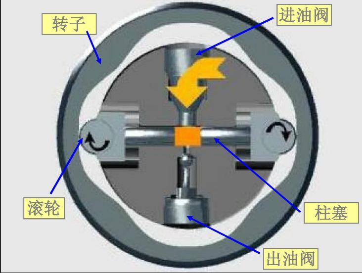 生产原理指什么_空气能工作原理是什么
