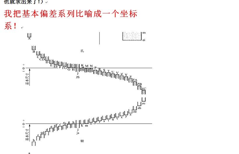 CAD软件技术v图纸交流区重新建筑图纸配合的公差温习cad寺庙图片