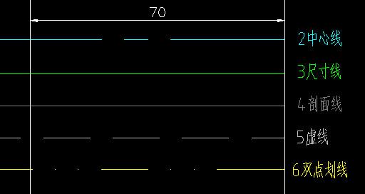 CAD软件技术v比例交流区比例虚线不协调两张图纸什么代表电意思w图片